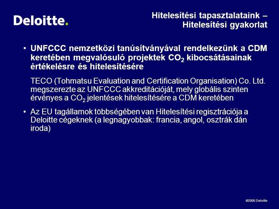 ©2005 Deloitte Hitelesítési tapasztalataink – Hitelesítési gyakorlat •Magyar iroda: –1 regisztrált vezető hitelesítő – 4 regisztrált hitelesítő –Hitelesítési szabályzat •18 ügyfél – 39 telephely A 7 érdekelt iparágból hatban:Üvegipar, téglaipar, vas és acélgyártás (zsugorítványgyártás), cementgyártás (mészgyártás), papírgyártás, energiaipar (nagy teljesítményű tüzelőberendezések) •Alapvető tapasztalataink (később részletesen) - 1 gázcső – 1 óra – 1 kályha típusú létesítmények – egyszerű és megbízhatóan kezelhető - technológiás létesítmények – mindig vitatható lehet