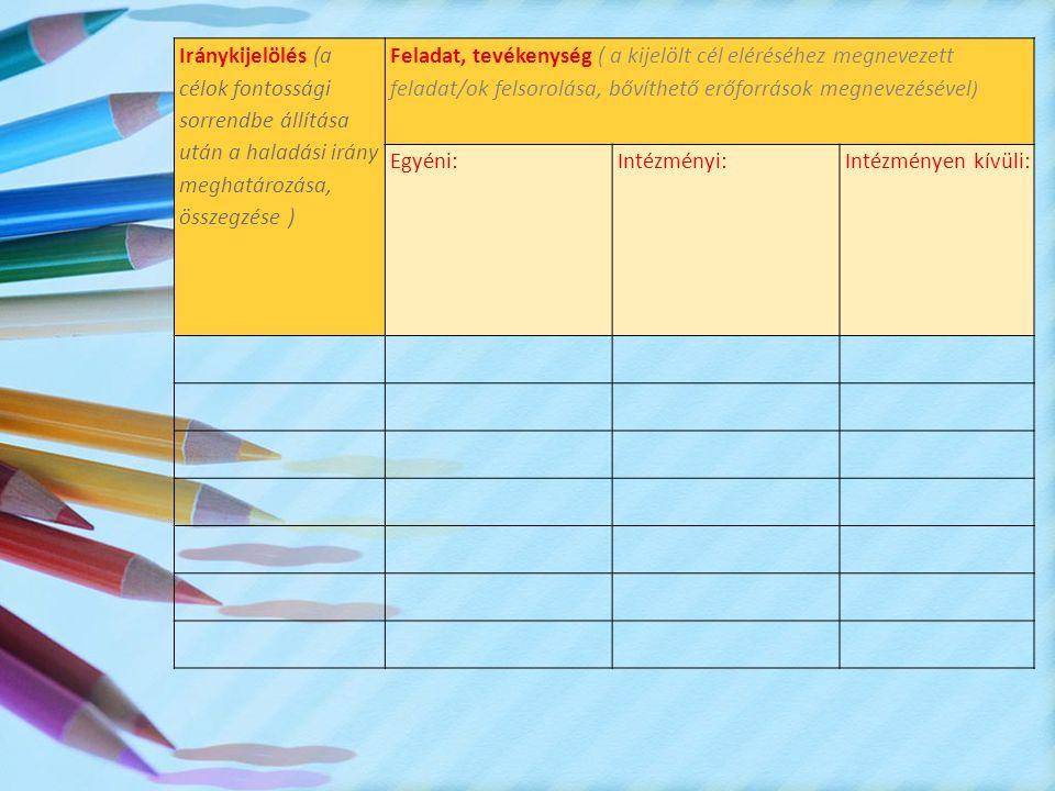 Iránykijelölés (a célok fontossági sorrendbe állítása után a haladási irány meghatározása, összegzése ) Feladat, tevékenység ( a kijelölt cél eléréséh