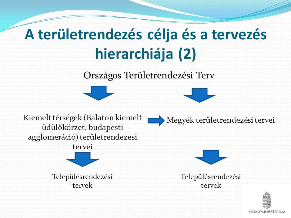 A területrendezés célja és a tervezés hierarchiája (2) Országos Területrendezési Terv Kiemelt térségek (Balaton kiemelt üdülőkörzet, budapesti agglome