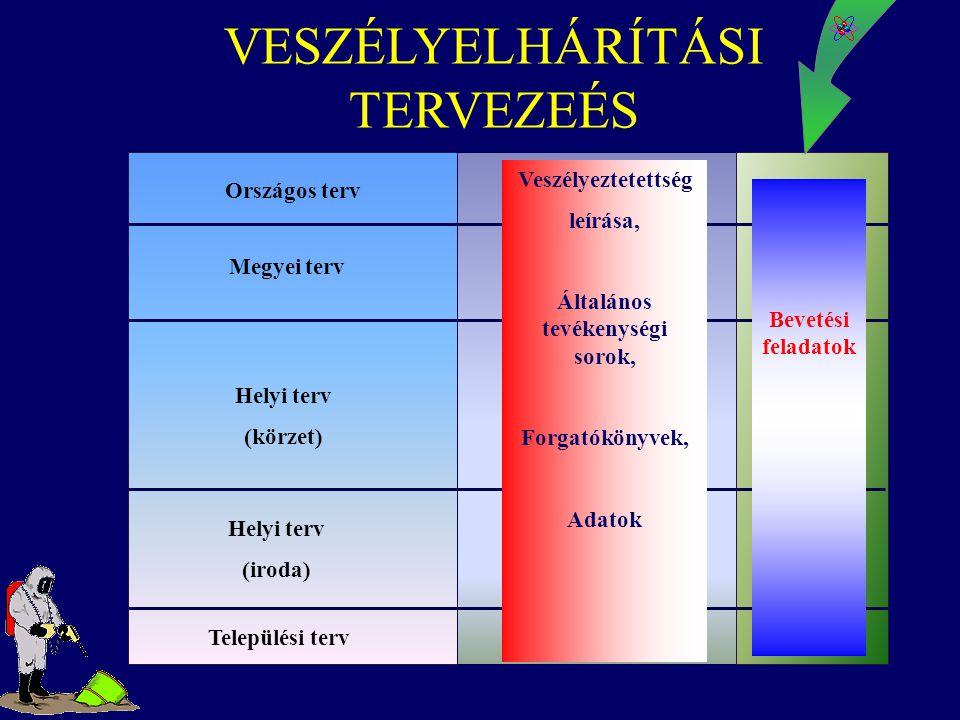 VESZÉLYHELYZET ALAPTÖRVÉNY 53.