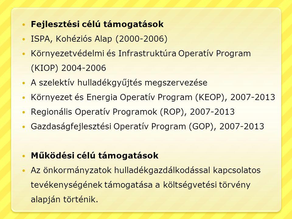  Fejlesztési célú támogatások  ISPA, Kohéziós Alap (2000-2006)  Környezetvédelmi és Infrastruktúra Operatív Program (KIOP) 2004-2006  A szelektív hulladékgyűjtés megszervezése  Környezet és Energia Operatív Program (KEOP), 2007-2013  Regionális Operatív Programok (ROP), 2007-2013  Gazdaságfejlesztési Operatív Program (GOP), 2007-2013  Működési célú támogatások  Az önkormányzatok hulladékgazdálkodással kapcsolatos tevékenységének támogatása a költségvetési törvény alapján történik.