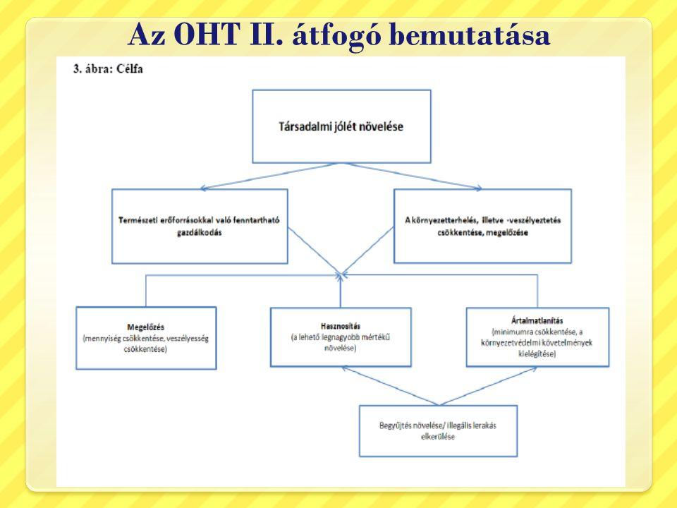 Az OHT II. átfogó bemutatása