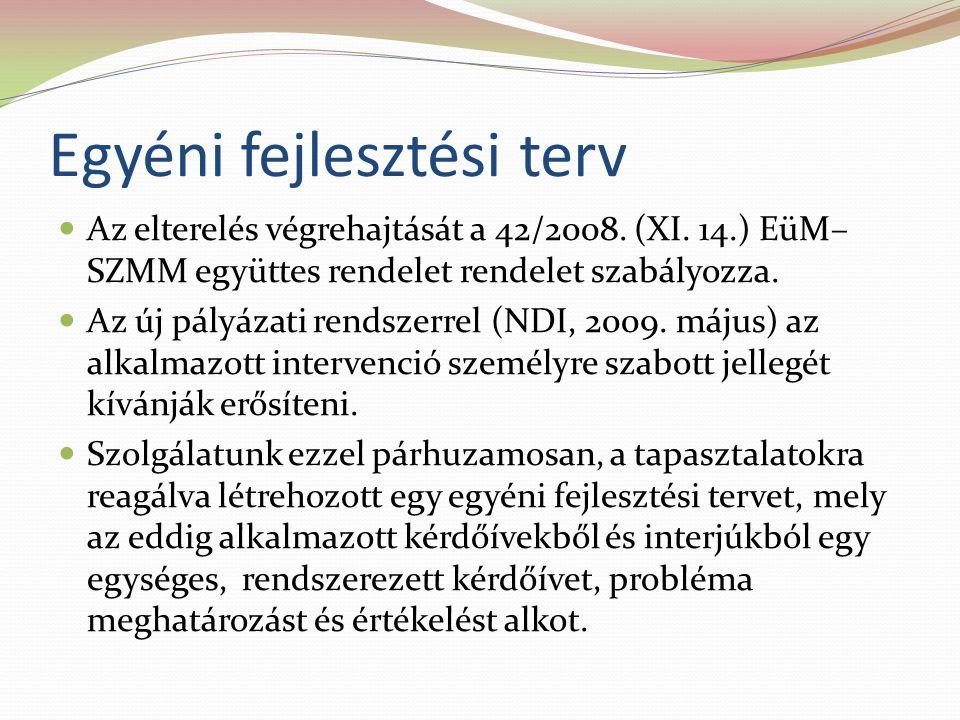 Egyéni fejlesztési terv  Az elterelés végrehajtását a 42/2008. (XI. 14.) EüM– SZMM együttes rendelet rendelet szabályozza.  Az új pályázati rendszer