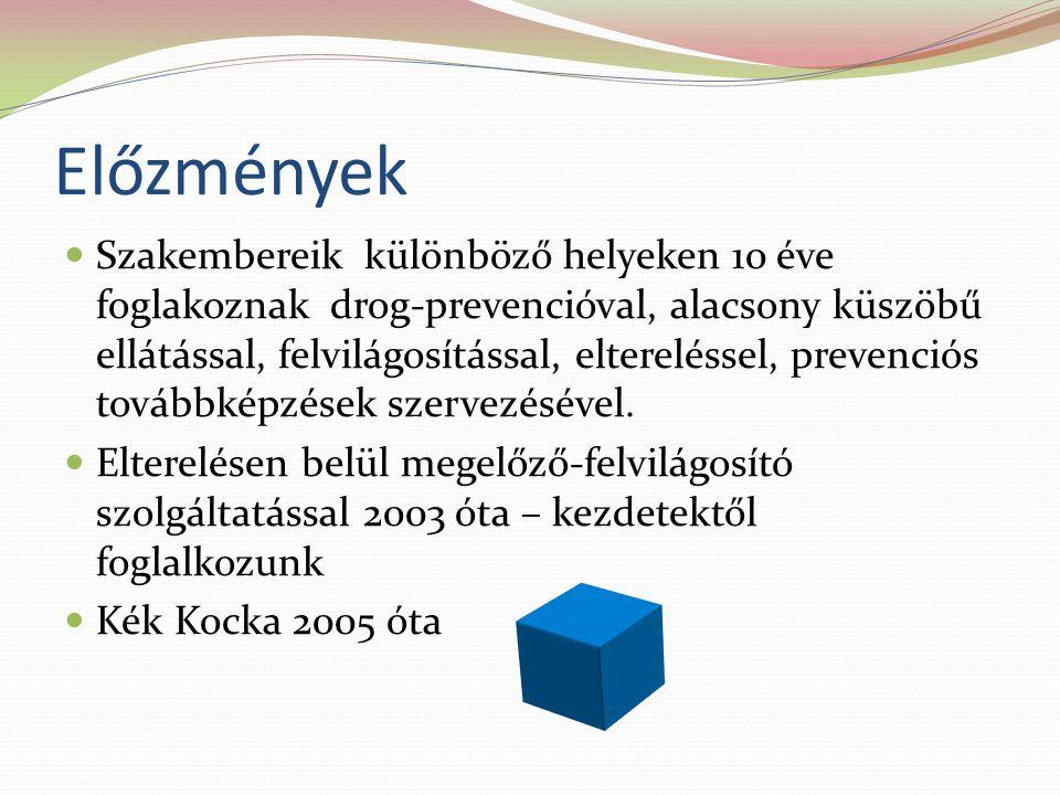 Előzmények  Szakembereik különböző helyeken 10 éve foglakoznak drog-prevencióval, alacsony küszöbű ellátással, felvilágosítással, eltereléssel, prevenciós továbbképzések szervezésével.