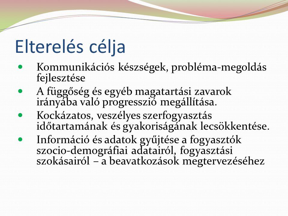 Elterelés célja  Kommunikációs készségek, probléma-megoldás fejlesztése  A függőség és egyéb magatartási zavarok irányába való progresszió megállítá