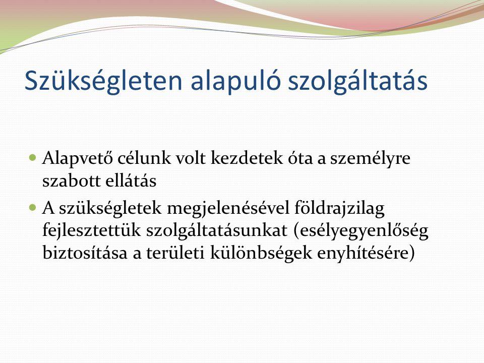 Szükségleten alapuló szolgáltatás  2003-2005 között Pomáz Gyermekjóléti Szolgálat ellátási területén élők(Pomáz és kistérsége) ellátása  2006-tól a jelentkező igények szerinti fejlesztés, új helyszínek:  2006-tól Érd  2007-től Szigetszentmiklós  2008-tól Vác és Gödöllő Pártfogók megkeresésére reagálva