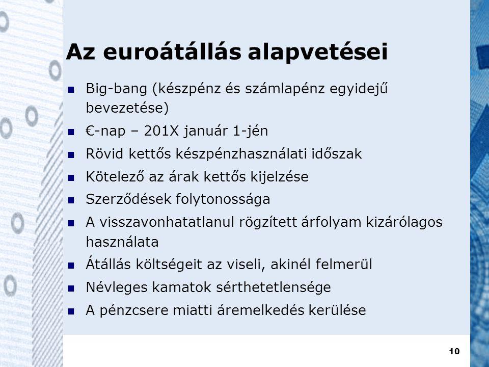 10 Az euroátállás alapvetései  Big-bang (készpénz és számlapénz egyidejű bevezetése)  €-nap – 201X január 1-jén  Rövid kettős készpénzhasználati időszak  Kötelező az árak kettős kijelzése  Szerződések folytonossága  A visszavonhatatlanul rögzített árfolyam kizárólagos használata  Átállás költségeit az viseli, akinél felmerül  Névleges kamatok sérthetetlensége  A pénzcsere miatti áremelkedés kerülése