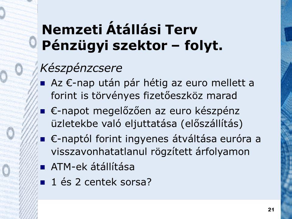 21 Nemzeti Átállási Terv Pénzügyi szektor – folyt.