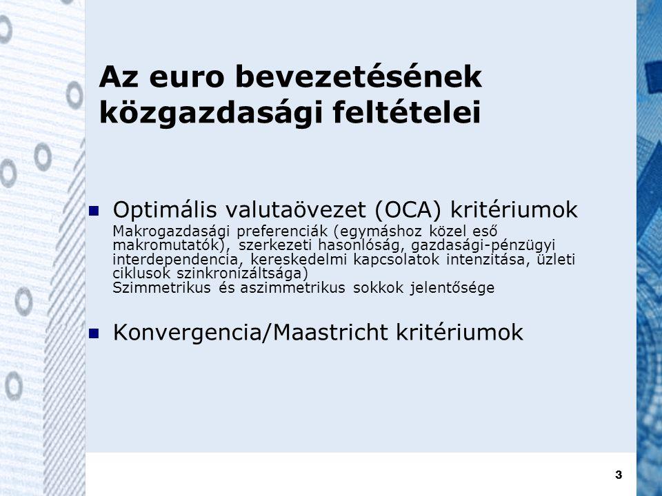 3 Az euro bevezetésének közgazdasági feltételei  Optimális valutaövezet (OCA) kritériumok Makrogazdasági preferenciák (egymáshoz közel eső makromutatók), szerkezeti hasonlóság, gazdasági-pénzügyi interdependencia, kereskedelmi kapcsolatok intenzitása, üzleti ciklusok szinkronizáltsága) Szimmetrikus és aszimmetrikus sokkok jelentősége  Konvergencia/Maastricht kritériumok