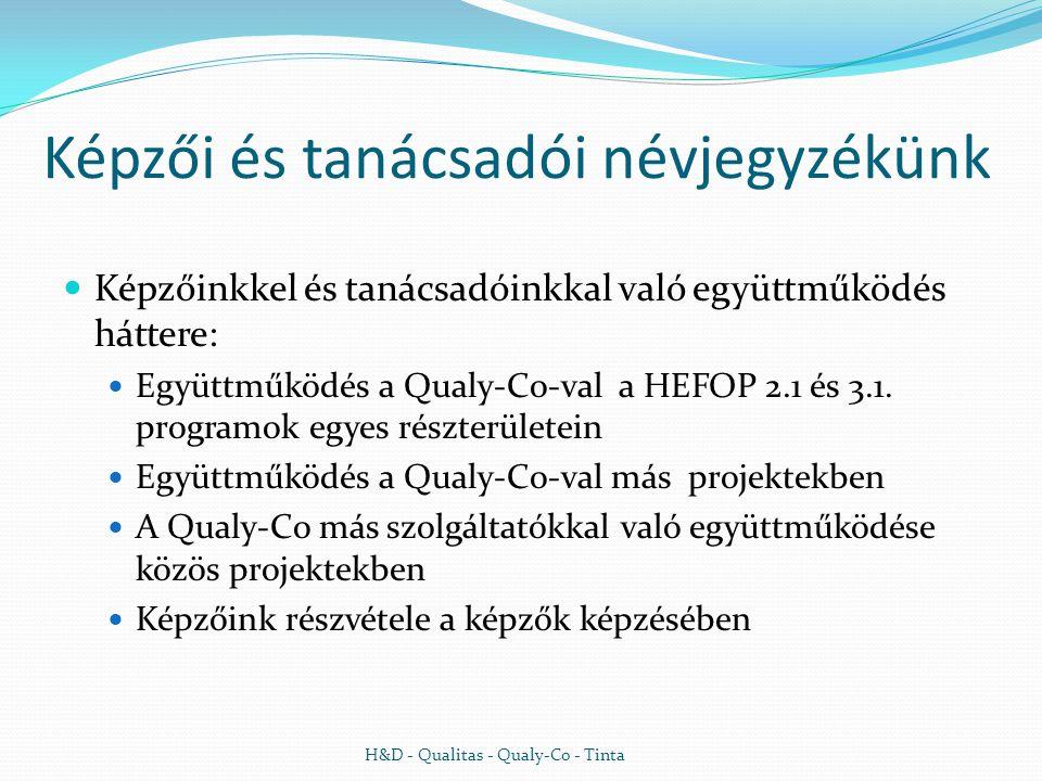 Képzői és tanácsadói névjegyzékünk  Képzőinkkel és tanácsadóinkkal való együttműködés háttere:  Együttműködés a Qualy-Co-val a HEFOP 2.1 és 3.1.