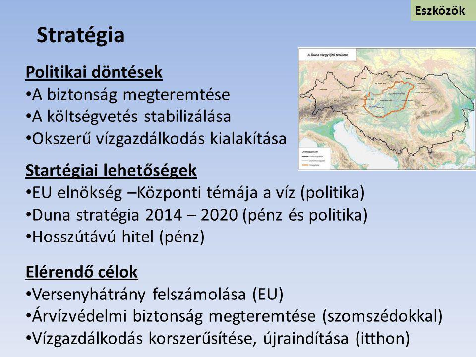 Stratégia Politikai döntések • A biztonság megteremtése • A költségvetés stabilizálása • Okszerű vízgazdálkodás kialakítása Startégiai lehetőségek • E