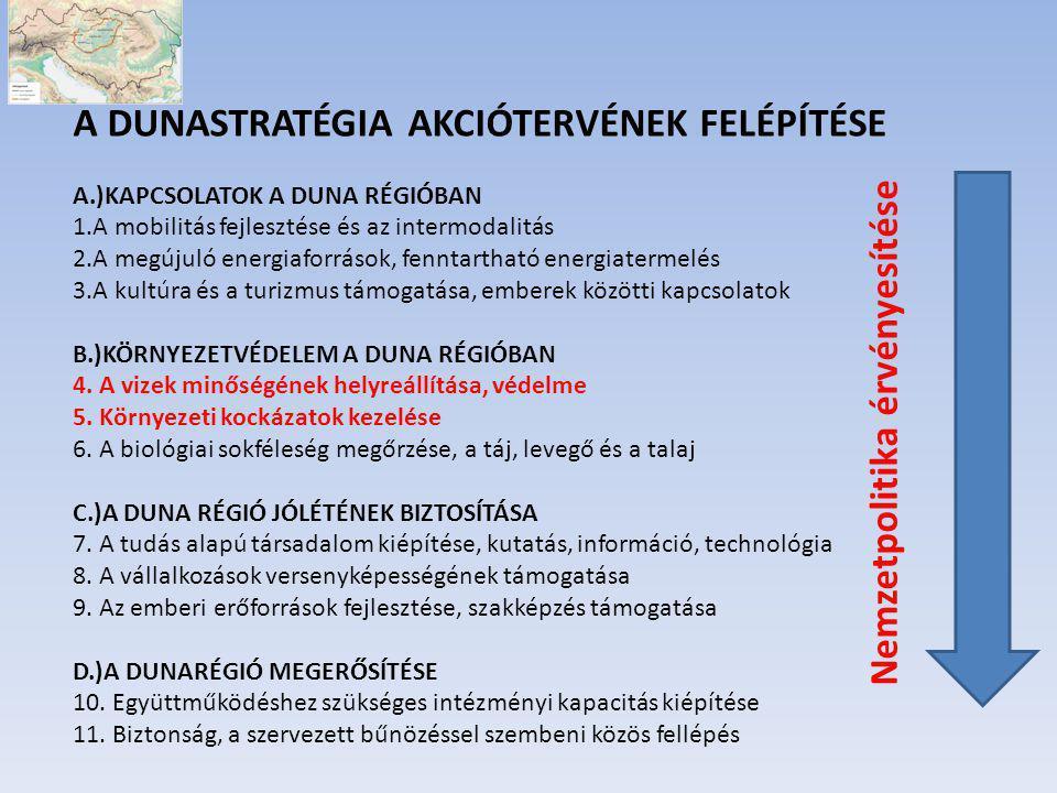 Szélsőséges vízjárások elleni védelem - árvíz Magyarországon kitettsége a legnagyobb, emiatt jelentős versenyhátrányban van Határokon átnyúló árvízvédelem megvalósítása • Közös kockázatkezelés • Árvízvédelmi beruházások elősegítése a külföldi vízgyűjtőkön • A hazai árvízvédelmi biztonság megteremtése Kitörési pontok