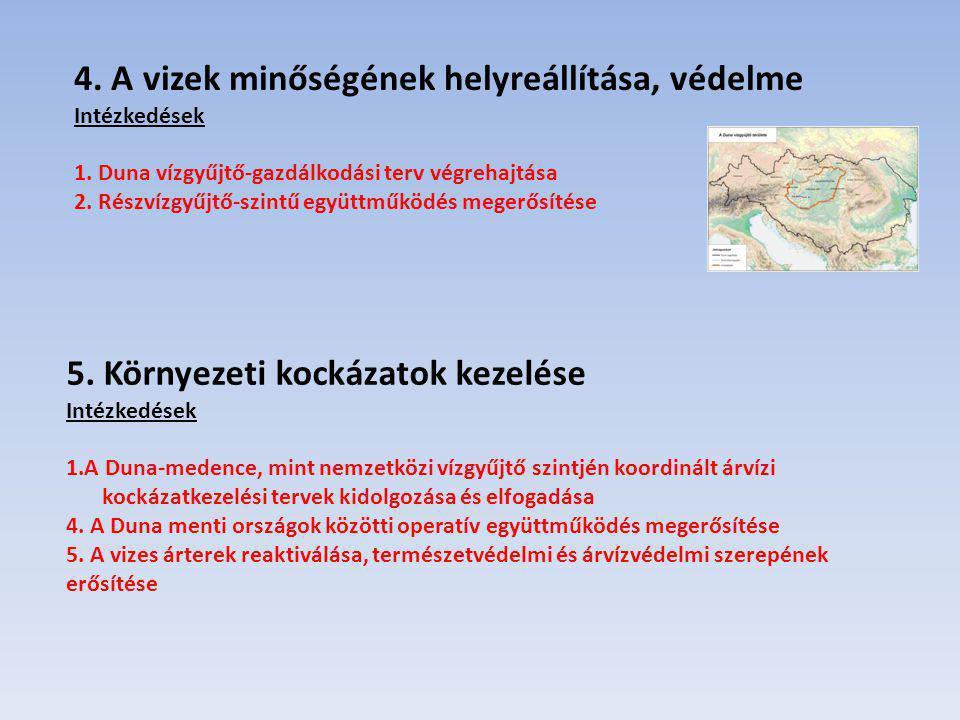 4. A vizek minőségének helyreállítása, védelme Intézkedések 1. Duna vízgyűjtő-gazdálkodási terv végrehajtása 2. Részvízgyűjtő-szintű együttműködés meg