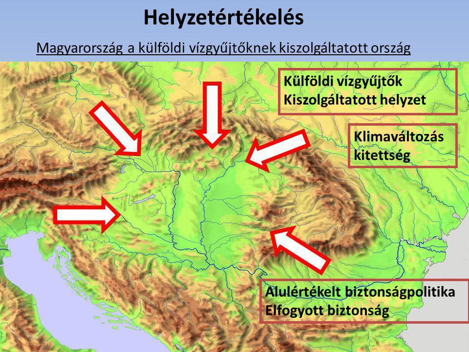 Magyarország a külföldi vízgyűjtőknek kiszolgáltatott ország Helyzetértékelés Alulértékelt biztonságpolitika Elfogyott biztonság Külföldi vízgyűjtők K