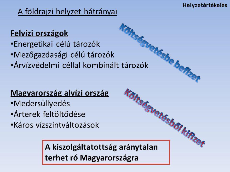 Felvízi országok • Energetikai célú tározók • Mezőgazdasági célú tározók • Árvízvédelmi céllal kombinált tározók Magyarország alvízi ország • Medersül