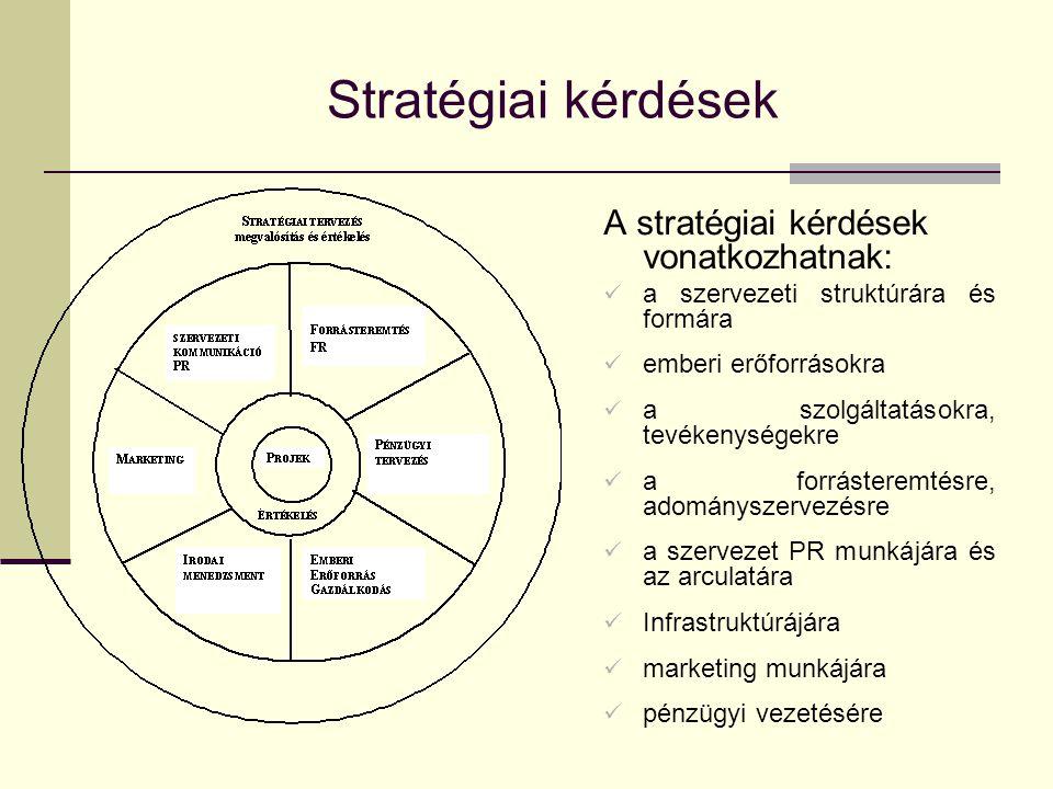 Stratégiai kérdések A stratégiai kérdések vonatkozhatnak:  a szervezeti struktúrára és formára  emberi erőforrásokra  a szolgáltatásokra, tevékenységekre  a forrásteremtésre, adományszervezésre  a szervezet PR munkájára és az arculatára  Infrastruktúrájára  marketing munkájára  pénzügyi vezetésére