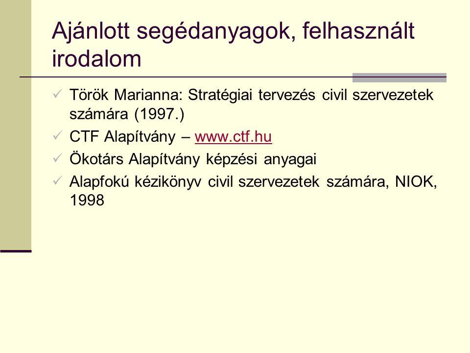 Ajánlott segédanyagok, felhasznált irodalom  Török Marianna: Stratégiai tervezés civil szervezetek számára (1997.)  CTF Alapítvány – www.ctf.huwww.ctf.hu  Ökotárs Alapítvány képzési anyagai  Alapfokú kézikönyv civil szervezetek számára, NIOK, 1998