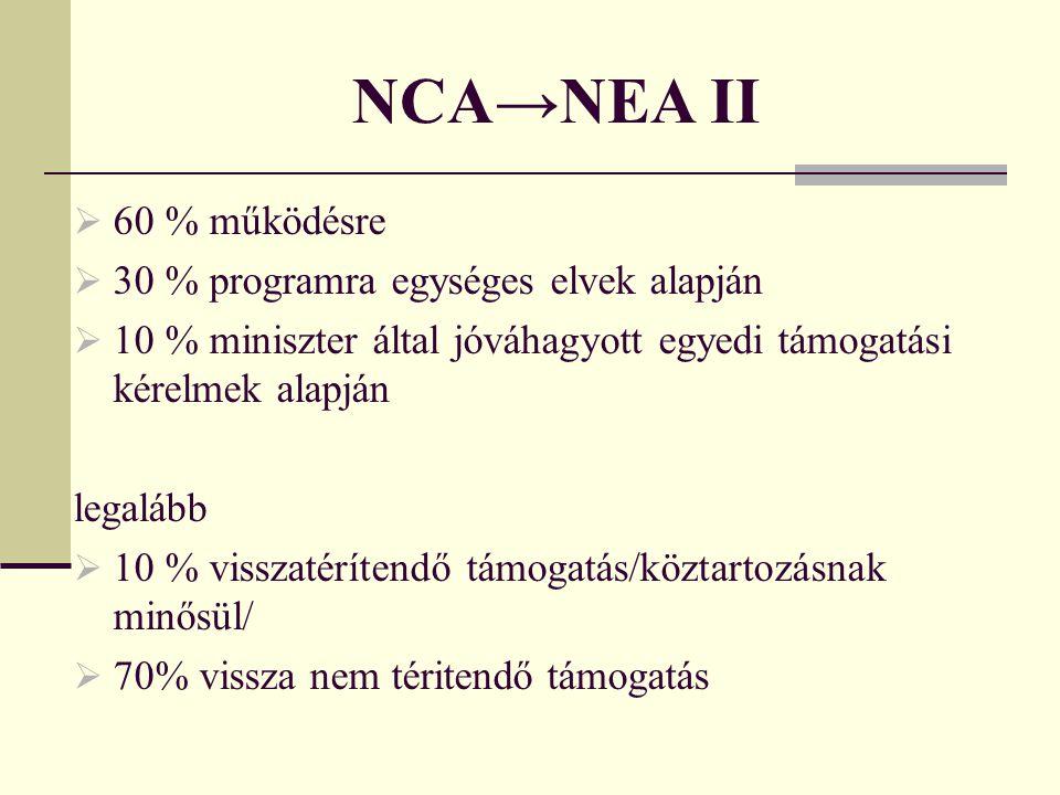 NCA→NEA II  60 % működésre  30 % programra egységes elvek alapján  10 % miniszter által jóváhagyott egyedi támogatási kérelmek alapján legalább  10 % visszatérítendő támogatás/köztartozásnak minősül/  70% vissza nem téritendő támogatás