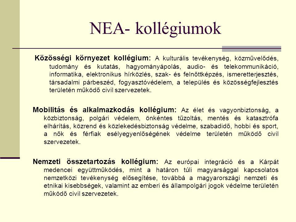 NEA- kollégiumok Közösségi környezet kollégium: A kulturális tevékenység, közművelődés, tudomány és kutatás, hagyományápolás, audio- és telekommunikáció, informatika, elektronikus hírközlés, szak- és felnőttképzés, ismeretterjesztés, társadalmi párbeszéd, fogyasztóvédelem, a település és közösségfejlesztés területén működő civil szervezetek.