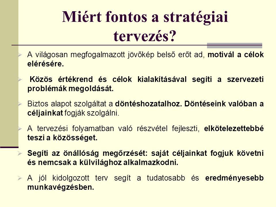 Miért fontos a stratégiai tervezés.
