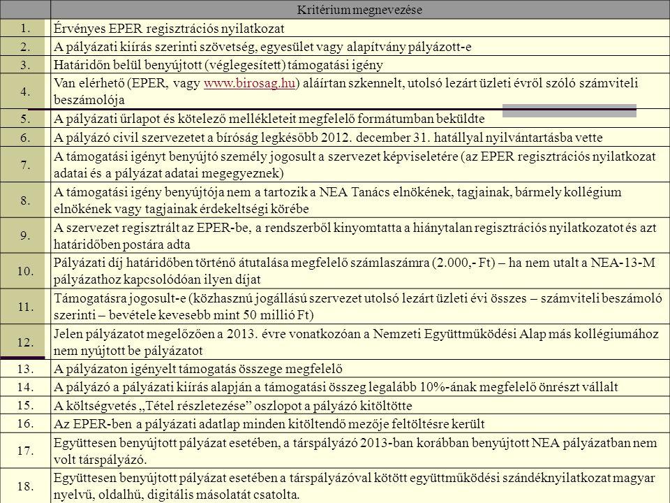 Kritérium megnevezése 1.Érvényes EPER regisztrációs nyilatkozat 2.