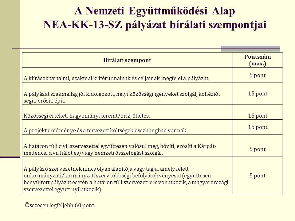 A Nemzeti Együttműködési Alap NEA-KK-13-SZ pályázat bírálati szempontjai Bírálati szempont Pontszám (max.) A kiírások tartalmi, szakmai kritériumainak és céljainak megfelel a pályázat.