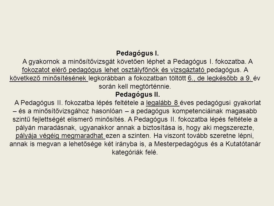 8.kompetencia: Elkötelezettség és szakmai felelősségvállalás a szakmai fejlődésért 8.1.