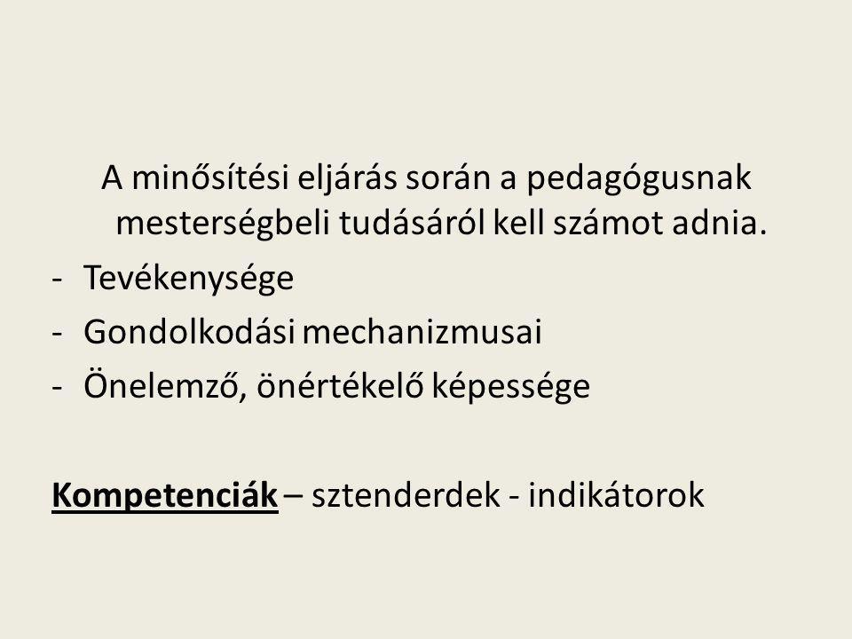 1.kompetencia: Szakmai feladatok, szaktudományos, szaktárgyi, tantervi tudás 2.