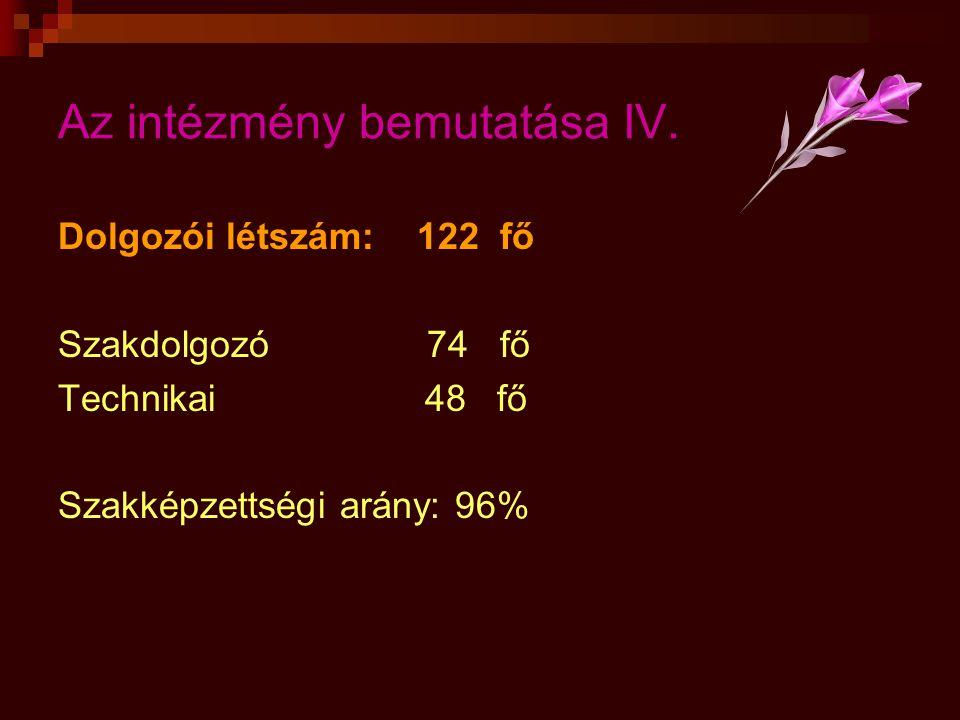 Az intézmény bemutatása IV. Dolgozói létszám: 122 fő Szakdolgozó 74 fő Technikai 48 fő Szakképzettségi arány: 96%