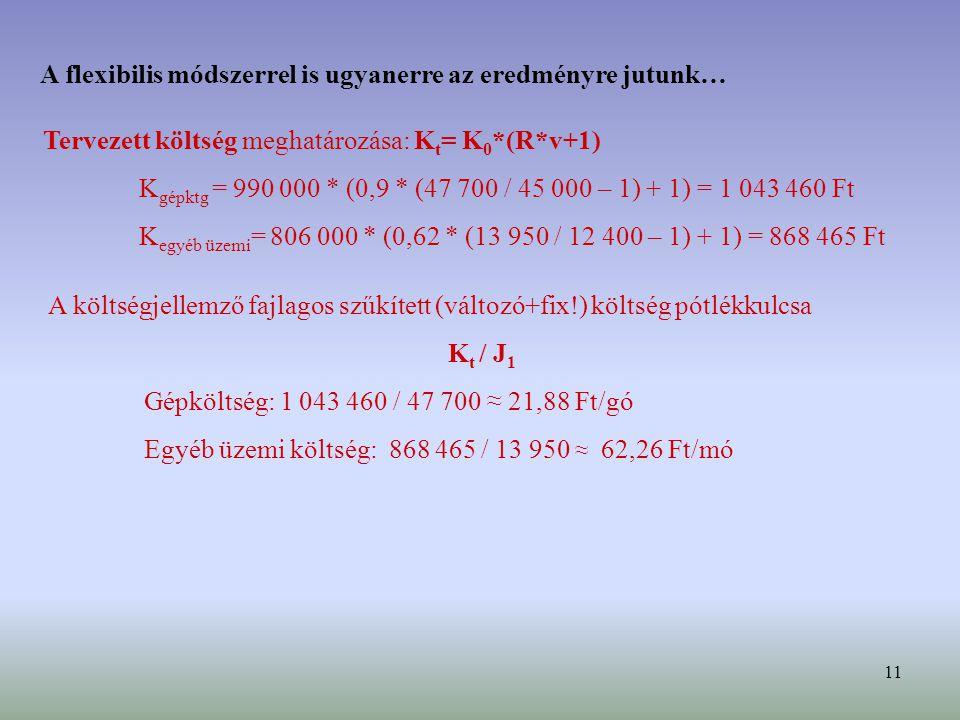 11 A flexibilis módszerrel is ugyanerre az eredményre jutunk… Tervezett költség meghatározása: K t = K 0 *(R*v+1) K gépktg = 990 000 * (0,9 * (47 700 / 45 000 – 1) + 1) = 1 043 460 Ft K egyéb üzemi = 806 000 * (0,62 * (13 950 / 12 400 – 1) + 1) = 868 465 Ft A költségjellemző fajlagos szűkített (változó+fix!) költség pótlékkulcsa K t / J 1 Gépköltség: 1 043 460 / 47 700 ≈ 21,88 Ft/gó Egyéb üzemi költség: 868 465 / 13 950 ≈ 62,26 Ft/mó