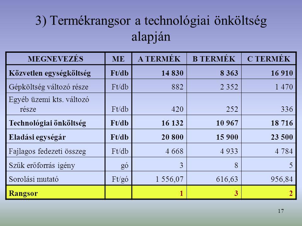 17 3) Termékrangsor a technológiai önköltség alapján MEGNEVEZÉSMEA TERMÉKB TERMÉKC TERMÉK Közvetlen egységköltségFt/db14 8308 36316 910 Gépköltség vál