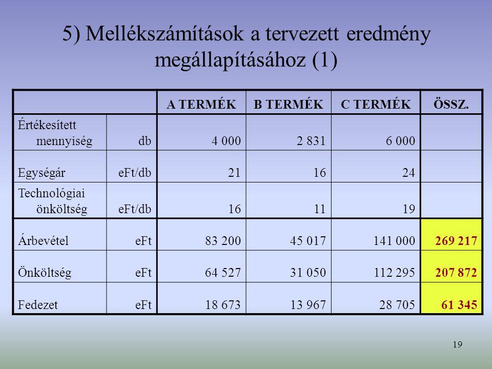 19 5) Mellékszámítások a tervezett eredmény megállapításához (1) A TERMÉKB TERMÉKC TERMÉKÖSSZ. Értékesített mennyiségdb4 0002 8316 000 EgységáreFt/db2