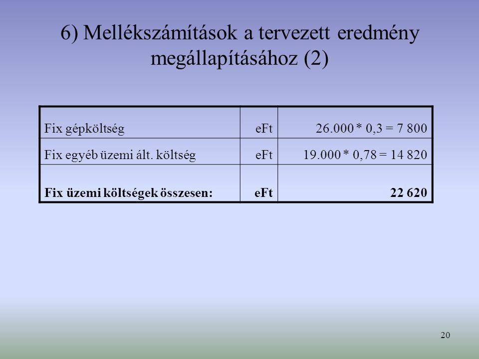 20 6) Mellékszámítások a tervezett eredmény megállapításához (2) Fix gépköltségeFt26.000 * 0,3 = 7 800 Fix egyéb üzemi ált. költségeFt19.000 * 0,78 =