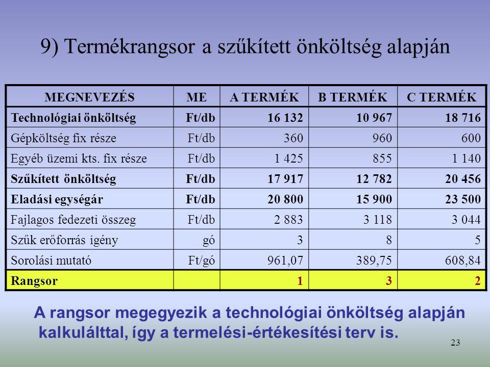 23 9) Termékrangsor a szűkített önköltség alapján MEGNEVEZÉSMEA TERMÉKB TERMÉKC TERMÉK Technológiai önköltségFt/db16 13210 96718 716 Gépköltség fix részeFt/db360960600 Egyéb üzemi kts.