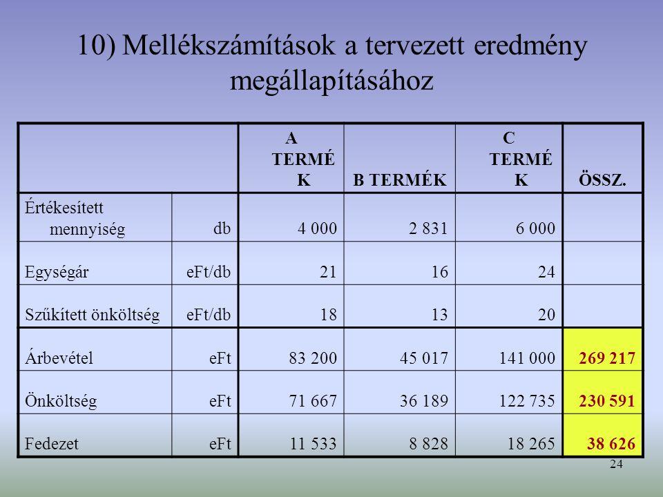 24 10) Mellékszámítások a tervezett eredmény megállapításához A TERMÉ KB TERMÉK C TERMÉ KÖSSZ. Értékesített mennyiségdb4 0002 8316 000 EgységáreFt/db2