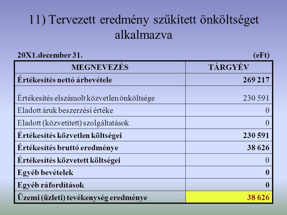 25 11) Tervezett eredmény szűkített önköltséget alkalmazva 20X1.december 31. (eFt) MEGNEVEZÉSTÁRGYÉV Értékesítés nettó árbevétele269 217 Értékesítés e