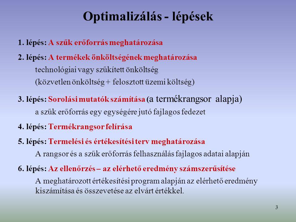 3 Optimalizálás - lépések 1. lépés: A szűk erőforrás meghatározása 2. lépés: A termékek önköltségének meghatározása technológiai vagy szűkített önkölt