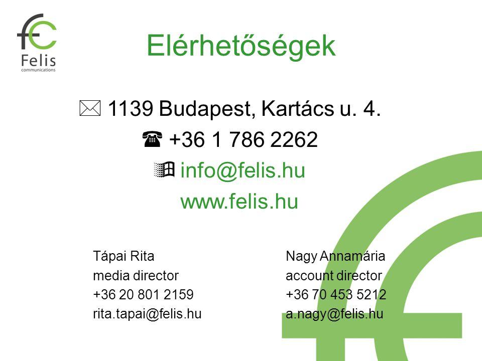 Elérhetőségek  1139 Budapest, Kartács u. 4.