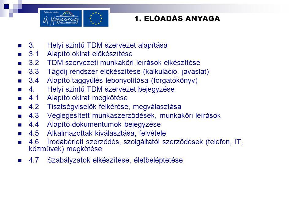 1.ELŐADÁS ANYAGA  A helyi szintű szervezet működtetési folyamatának lépései   5.