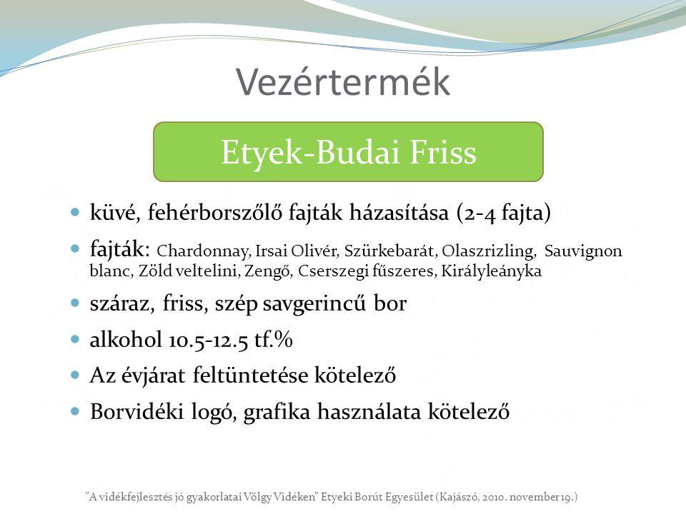 Vezértermék  küvé, fehérborszőlő fajták házasítása (2-4 fajta)  fajták: Chardonnay, Irsai Olivér, Szürkebarát, Olaszrizling, Sauvignon blanc, Zöld v
