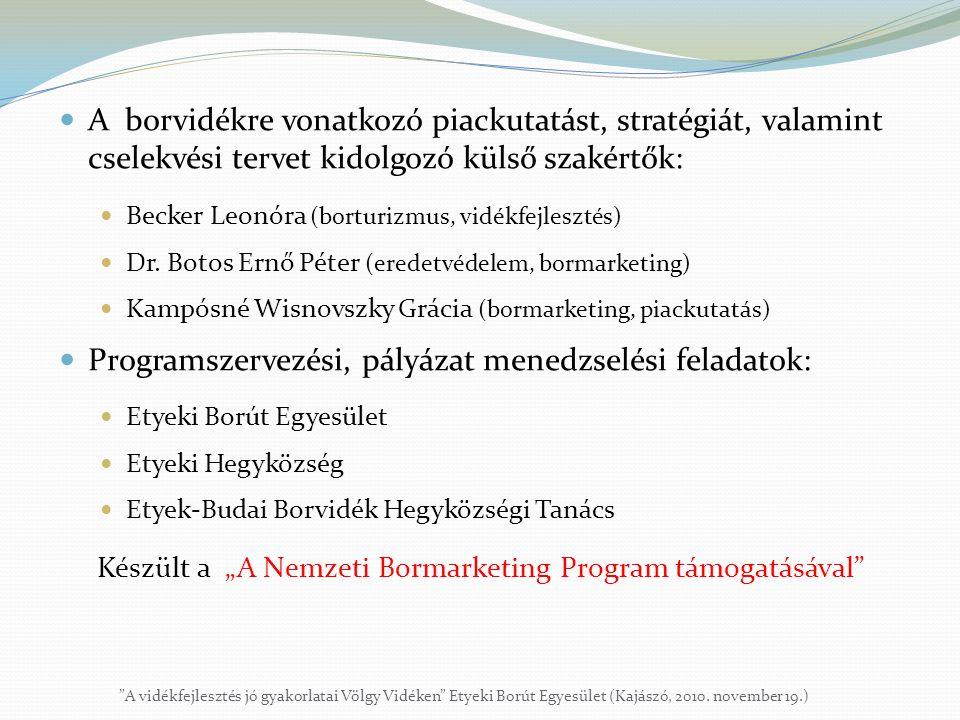  A borvidékre vonatkozó piackutatást, stratégiát, valamint cselekvési tervet kidolgozó külső szakértők:  Becker Leonóra (borturizmus, vidékfejleszté