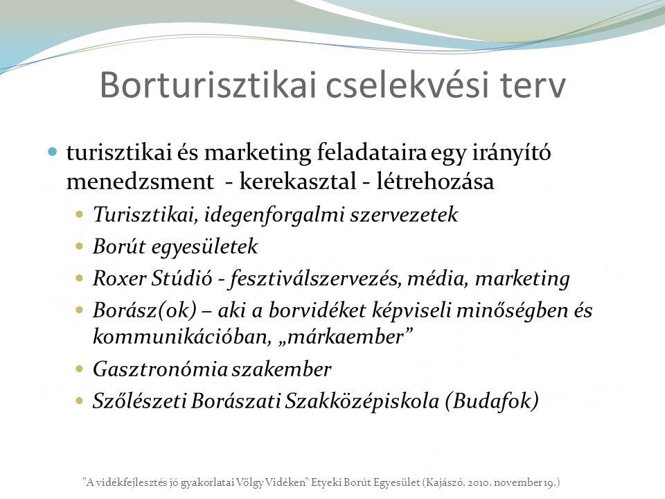 Borturisztikai cselekvési terv  turisztikai és marketing feladataira egy irányító menedzsment - kerekasztal - létrehozása  Turisztikai, idegenforgal