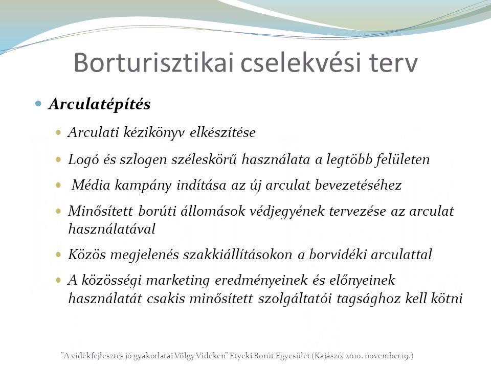 Borturisztikai cselekvési terv  Arculatépítés  Arculati kézikönyv elkészítése  Logó és szlogen széleskörű használata a legtöbb felületen  Média ka