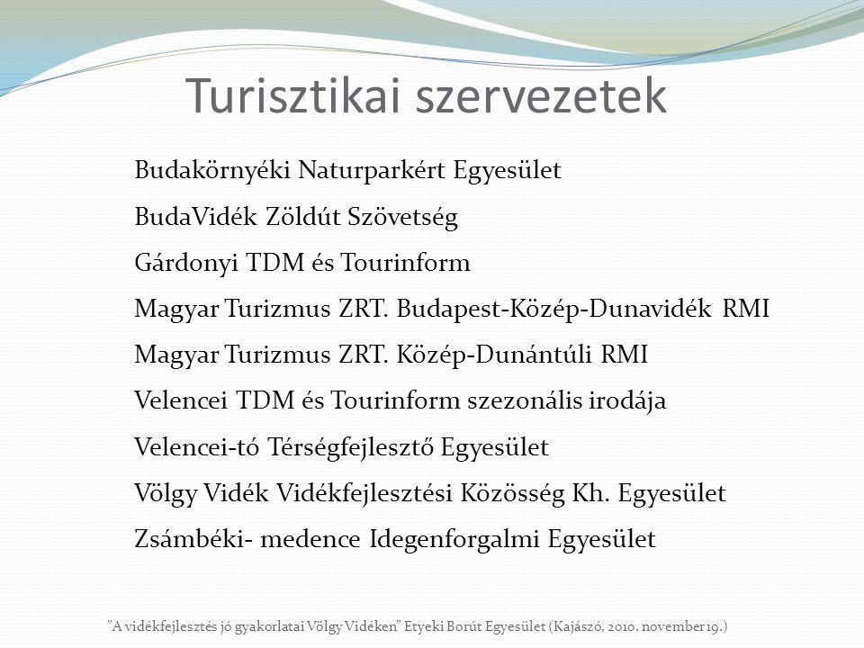 """Turisztikai szervezetek """"A vidékfejlesztés jó gyakorlatai Völgy Vidéken"""" Etyeki Borút Egyesület (Kajászó, 2010. november 19.) Budakörnyéki Naturparkér"""