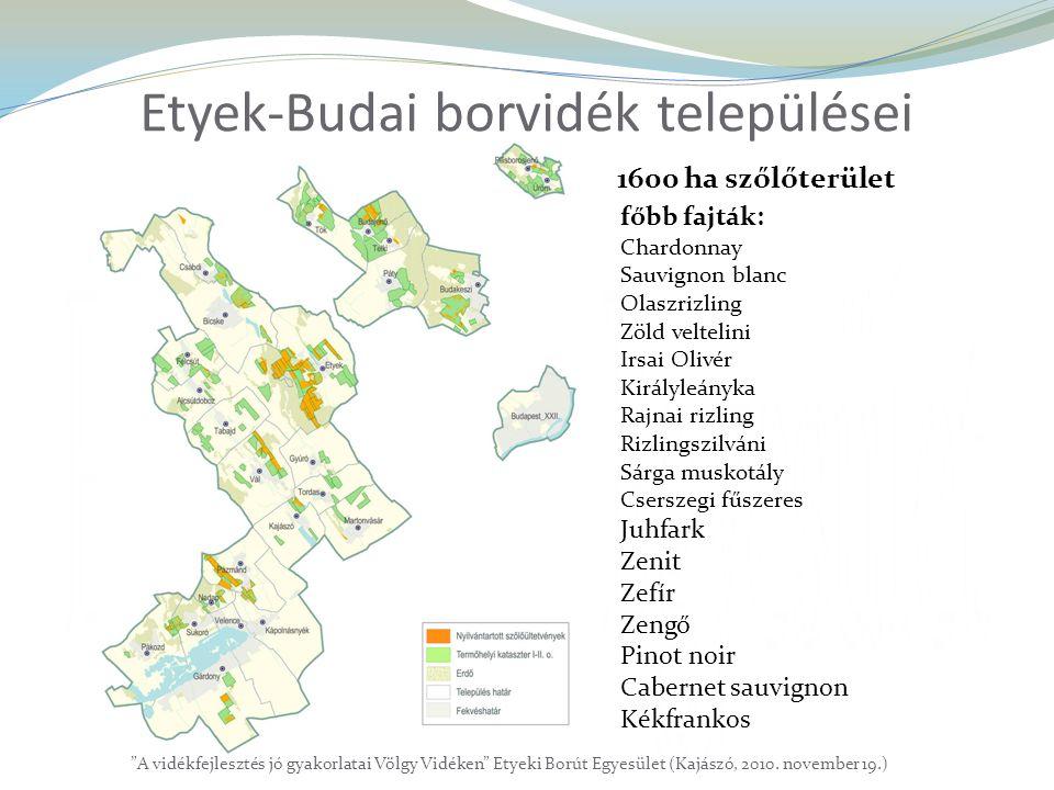 """Etyek-Budai borvidék települései """"A vidékfejlesztés jó gyakorlatai Völgy Vidéken"""" Etyeki Borút Egyesület (Kajászó, 2010. november 19.) 1600 ha szőlőte"""