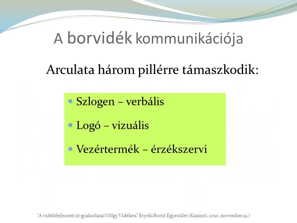 """A borvidék kommunikációja  Szlogen – verbális  Logó – vizuális  Vezértermék – érzékszervi """"A vidékfejlesztés jó gyakorlatai Völgy Vidéken"""" Etyeki B"""