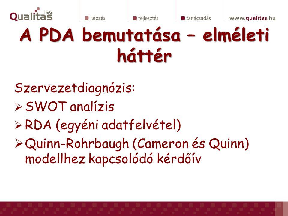 A PDA bemutatása – elméleti háttér Szervezetdiagnózis:  SWOT analízis  RDA (egyéni adatfelvétel)  Quinn-Rohrbaugh (Cameron és Quinn) modellhez kapcsolódó kérdőív