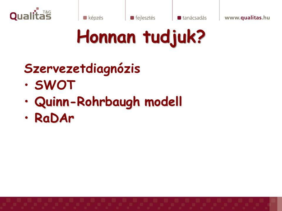 Honnan tudjuk? Szervezetdiagnózis •SWOT •Quinn-Rohrbaugh modell •RaDAr