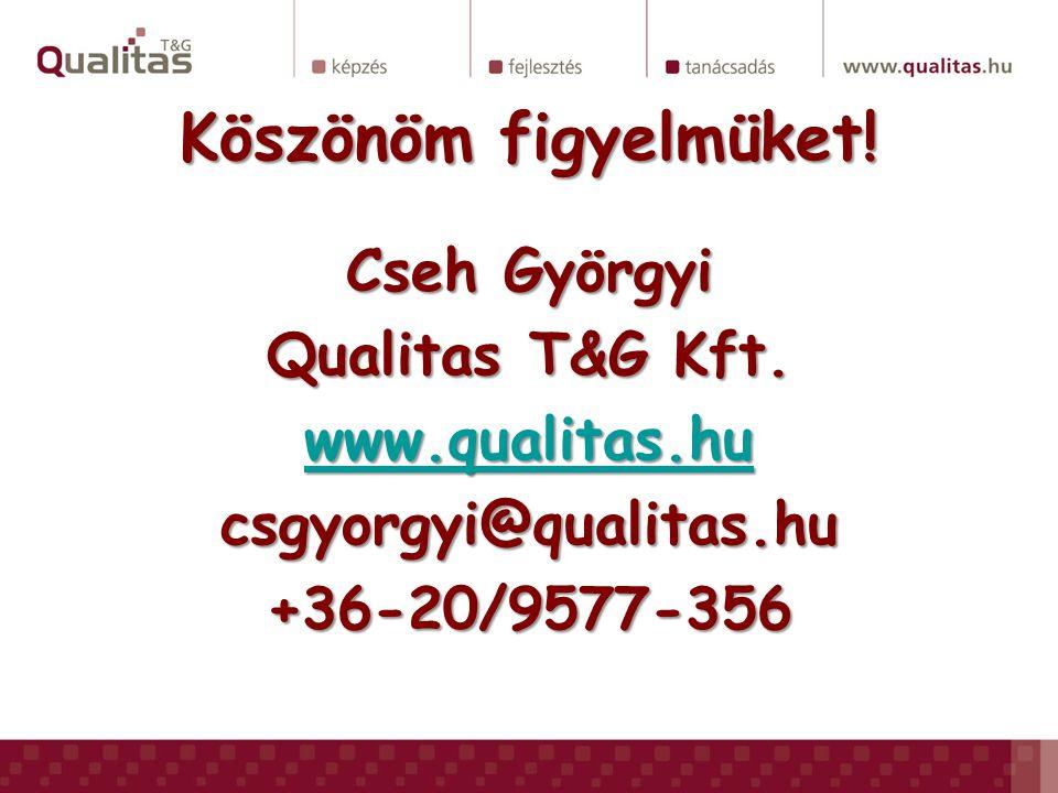 Köszönöm figyelmüket! Cseh Györgyi Qualitas T&G Kft. www.qualitas.hu csgyorgyi@qualitas.hu+36-20/9577-356