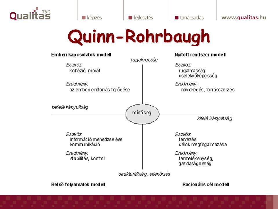 Quinn-Rohrbaugh